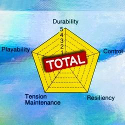 【Toalson】ION65神級全方位性能滿分羽拍線(0.65mm)