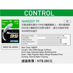 【YONEX】NANOGY99尼龍塗層終極咬球力控球型羽拍線(0.69mm)